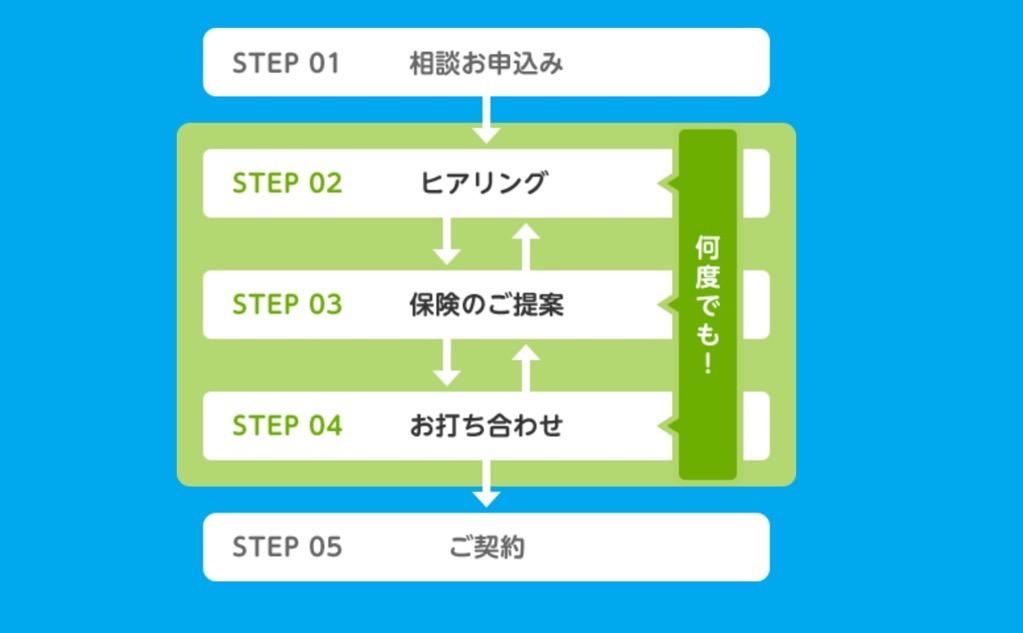 Hokenminaoshi001